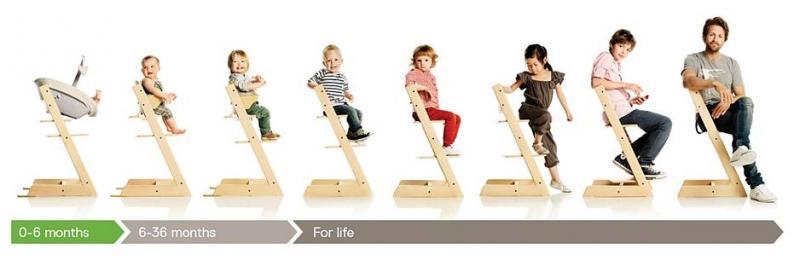 Тест детского стульчика для кормления Stokke Tripp Trapp